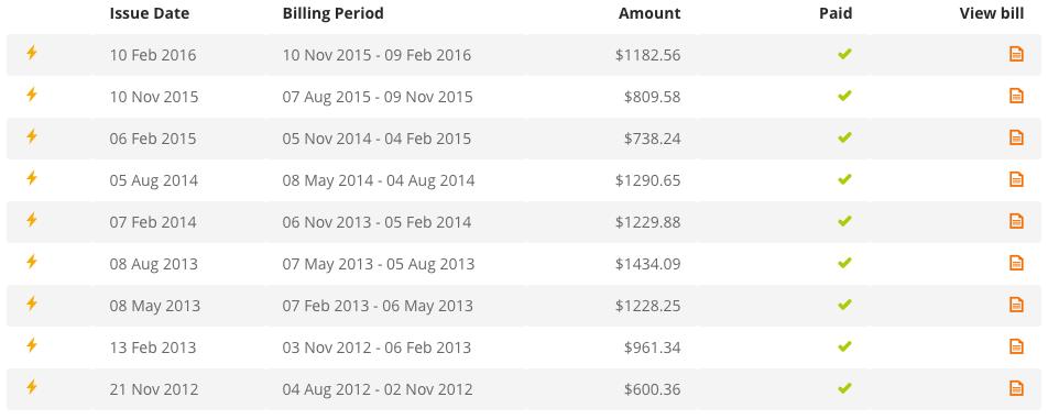 Goodbye Money 2012 - 2015